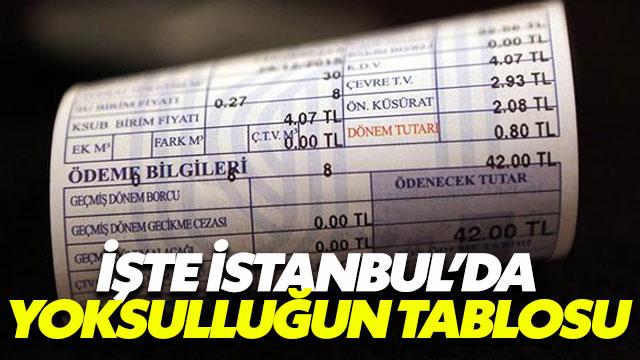 İşte İstanbul'da yoksulluğun tablosu